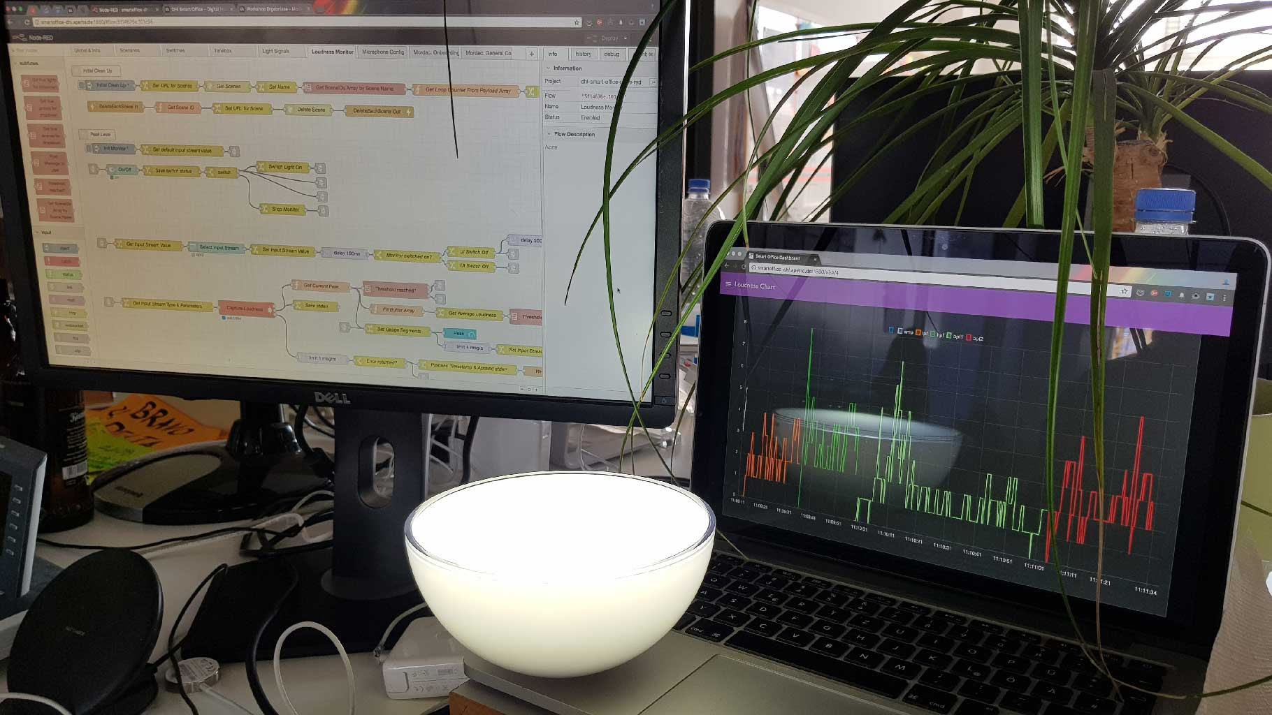 IoT-Projekt bei Aperto